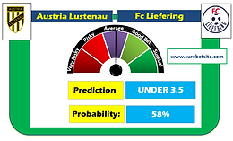 AUSTRIA LUSTENAU vs FC LIEFERING GG SUREBET PREDICTION
