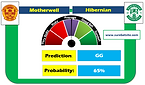 Motherwell vs Hibernian Prediction