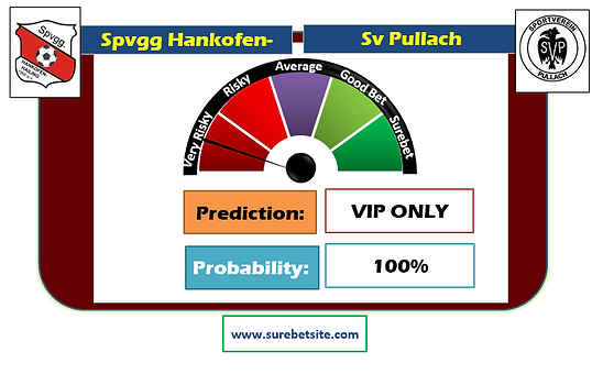 SPVGG HANKOFEN-HAILING vs SV PULLACH SURE PREDICTION