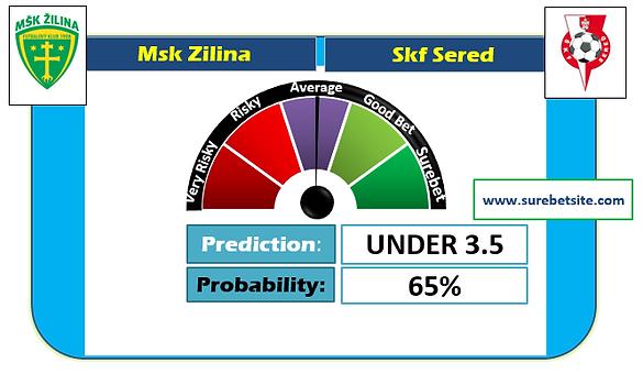 MSK ZILINA vs SKF SERED SURE PREDICTION