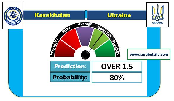 KAZAKHSTAN vs UKRAINE AWAY WIN SUREBET PREDICTION