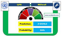 QPR vs MILLWALL HOME WIN SUREBET PREDICTION