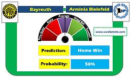 BAYREUTH vs ARMINIA BIELEFELD SURE PREDICTION