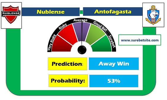 NUBLENSE vs ANTOFAGASTA AWAY WIN SUREBET PREDICTION