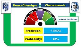 DESNA CHERNIGOV VS CHERNOMORETS ODESSA  IS A FIXED MATCH