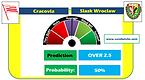 Cracovia vs Slask Wroclaw Prediction