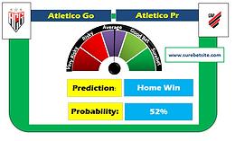 ATLETICO GO vs ATLETICO PR HOME WIN SUREBET PREDICTION