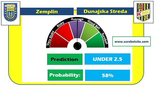 ZEMPLIN MICHALOVCE vs DUNAJSKA STREDA NG SUREBET PREDICTION