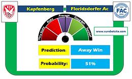 KAPFENBERG vs FLORIDSDORFER AC AWAY WIN SUREBET PREDICTION