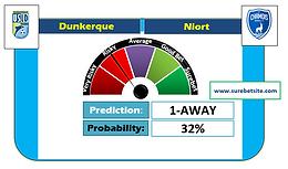 DUNKERQUE VS NIORT  IS A FIXED MATCH