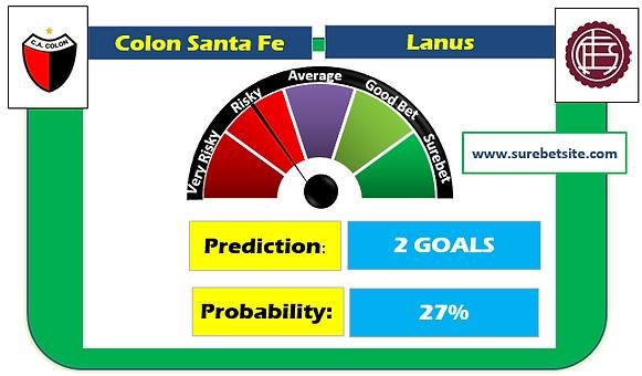 COLON SANTA FE vs LANUS SURE PREDICTION