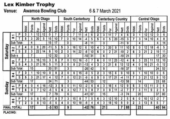 Lex Kimber Trophy 3.png