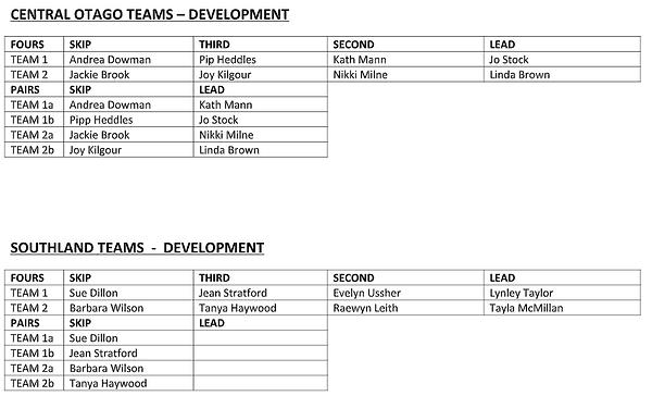CO teams Development.png