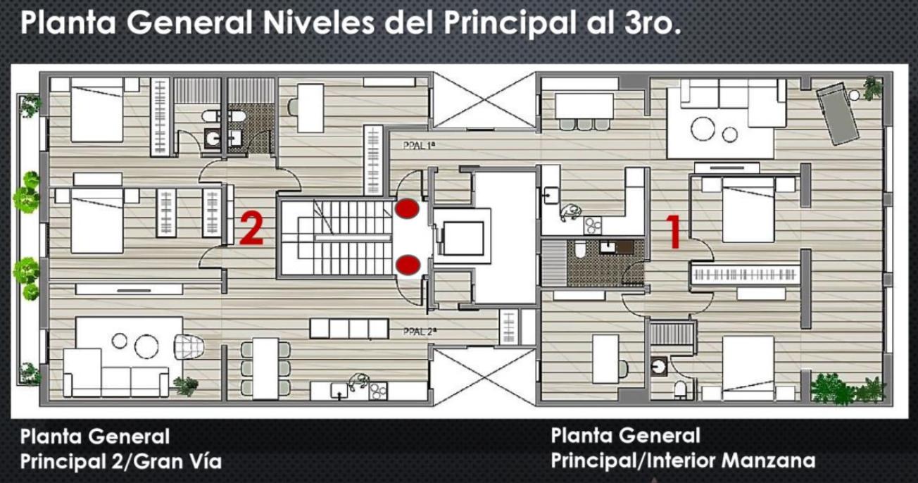Principal Level