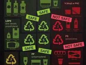 Connais-tu les plastiques dangereux pour ta santé?