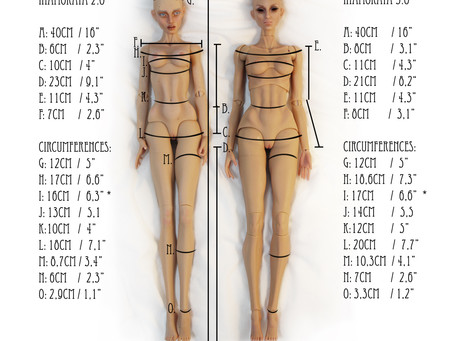 Doll FAQ - Measurements, layaways, getting dolls, OOAK's, changing hands, wigs, and more...