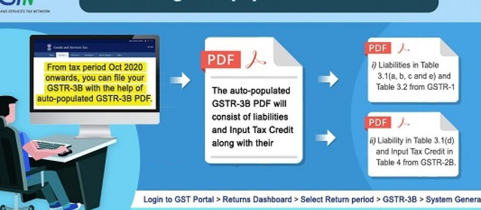 Quick view of Auto-populated GSTR-3B & Auto-drafted GSTR-2B (Statement of ITC) in GST Portal..
