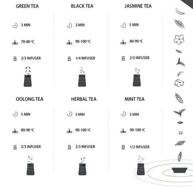 tipp: beachte die angegebene temperatur, brühzeit und die menge der teeblätter für ein besseres teeerlebnis.