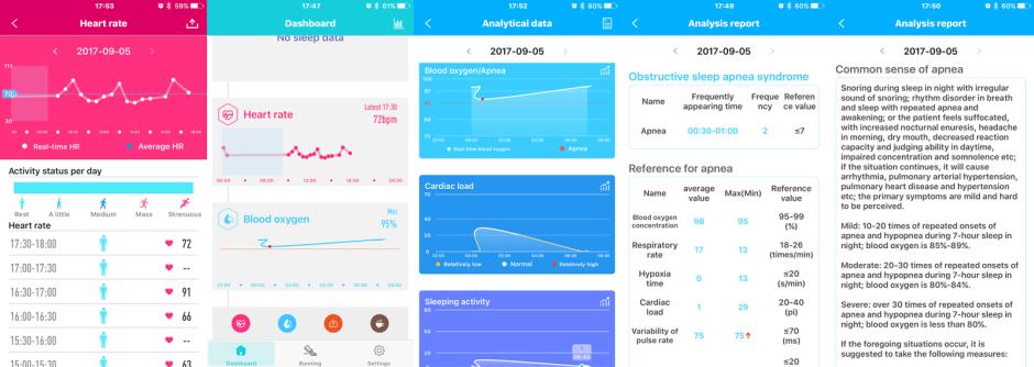 armbanduhren haben eine kleine bildschirmgröße. aus diesem grund kommt fiton mit einer app, die detailliertere einblicke in dein tracking bietet.