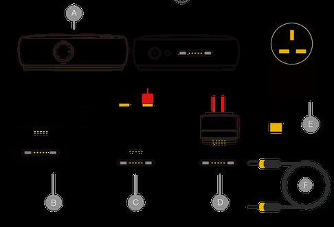 a hauptgerät b 3,5mm magnetstecker c rca magnetstecker d 4poliger magnetstecker e stromstecker f 3,5mm zusatzkabel