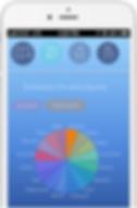 die app zu lief liefert einen einblick in deinen verstand