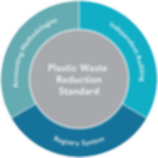 Plastics Standard Program Wheel_new name