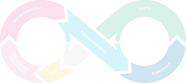 attan-lifecycle.png