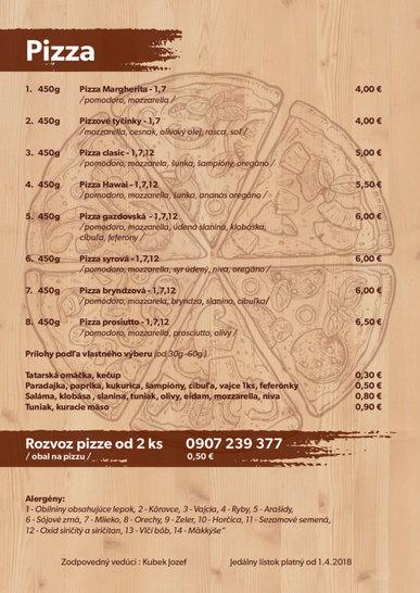 Chata Horec Jedálny lístok