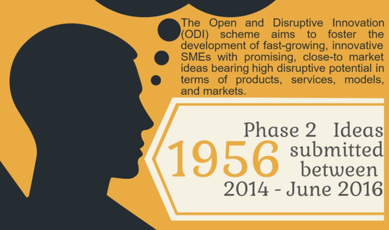 The Open Disruptive Innovation Scheme is still one of the most wanted topic of the SME Instrument