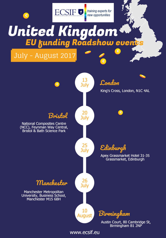 ECSIF EU funding Roadshow events in UK
