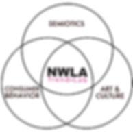 diagramtrendlab.jpg
