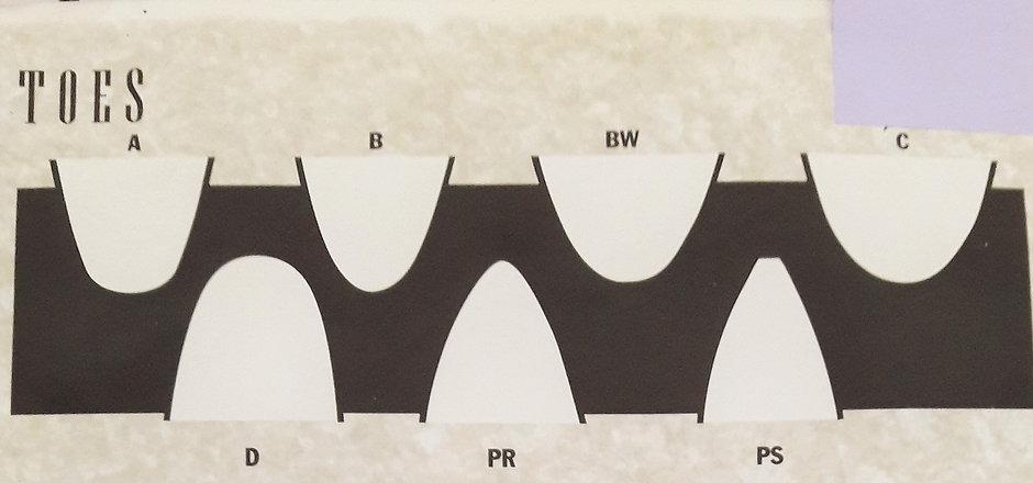 J.S. Toe & Heel Chart.jpg