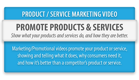 Product or Service Marketing Videos
