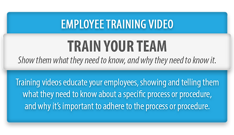 Employee Training Videos