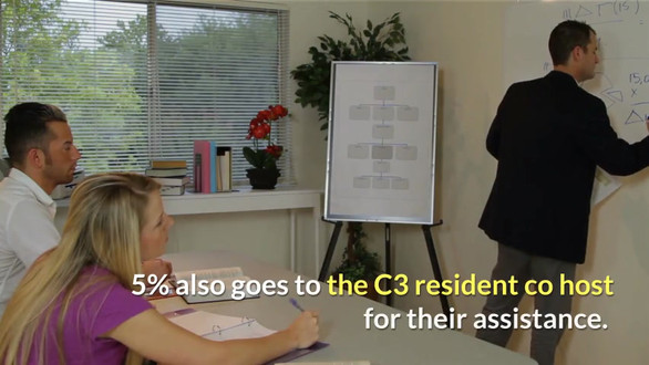C3 & Your Small business