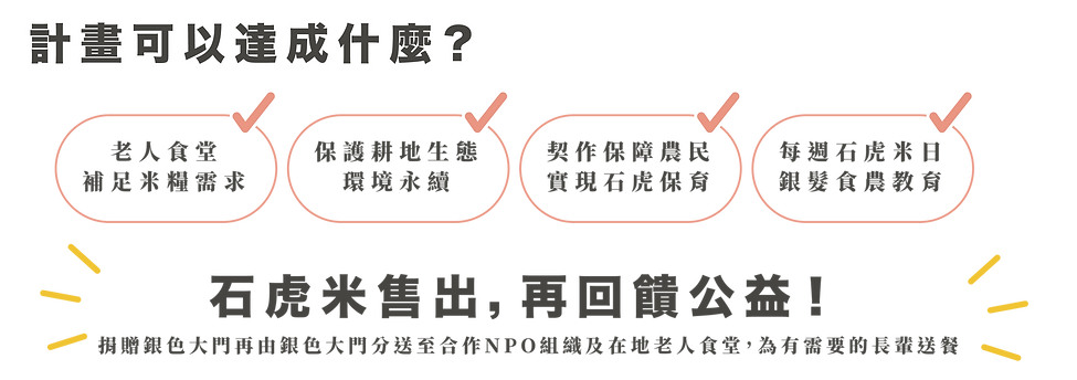 石虎米網站架設概念X智邦 -07.png