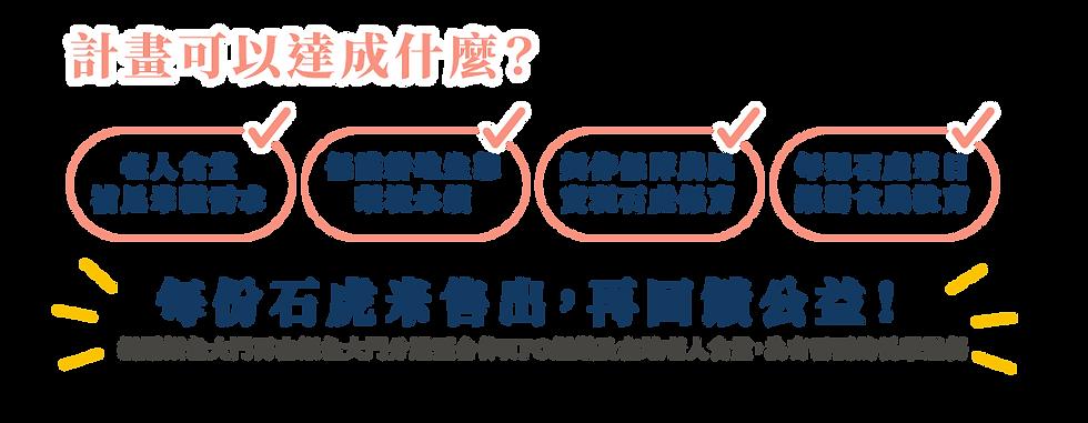石虎米網站架設概念X智邦-_11.png