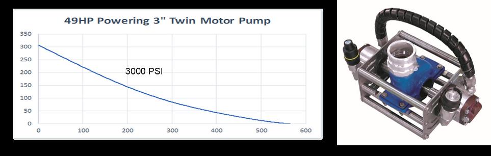 3DTM 49HP Curve.png
