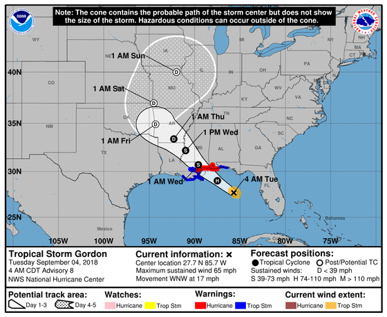 Tropical Storm Gordon Discussion Number 8