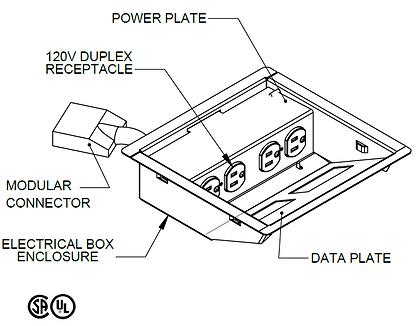 Sq Elect Box_Ultra Low Profile.PNG