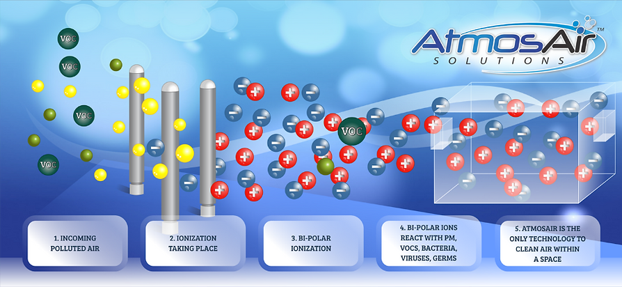 Atmos Graph1.png