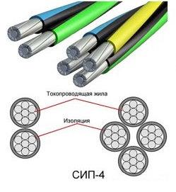 Провод СИП-4 4х16-0,6