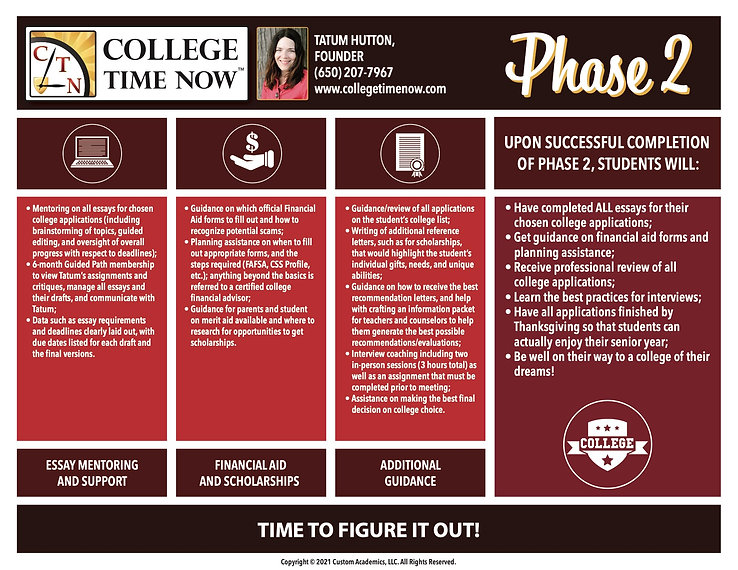 CTN Phase Sheets_2021 v.jpg