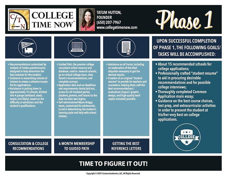 CTN Phase Sheets_2021.jpg