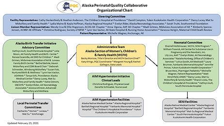 AKPQC-Organizational-Structure-2.23.21.jpg