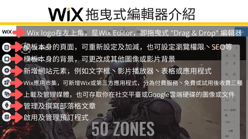 Wix網站編輯器功能介紹