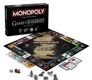 Wixhk Blog - Monopoly 大富翁
