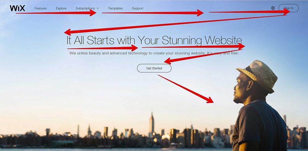 一般瀏覽網頁的習性-wixhk.com