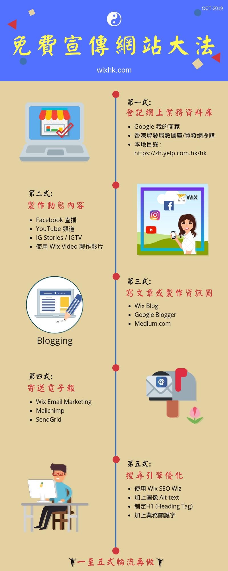 免費網站宣傳大法 - wixhk.com
