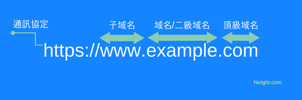域名註冊 - hkright.com